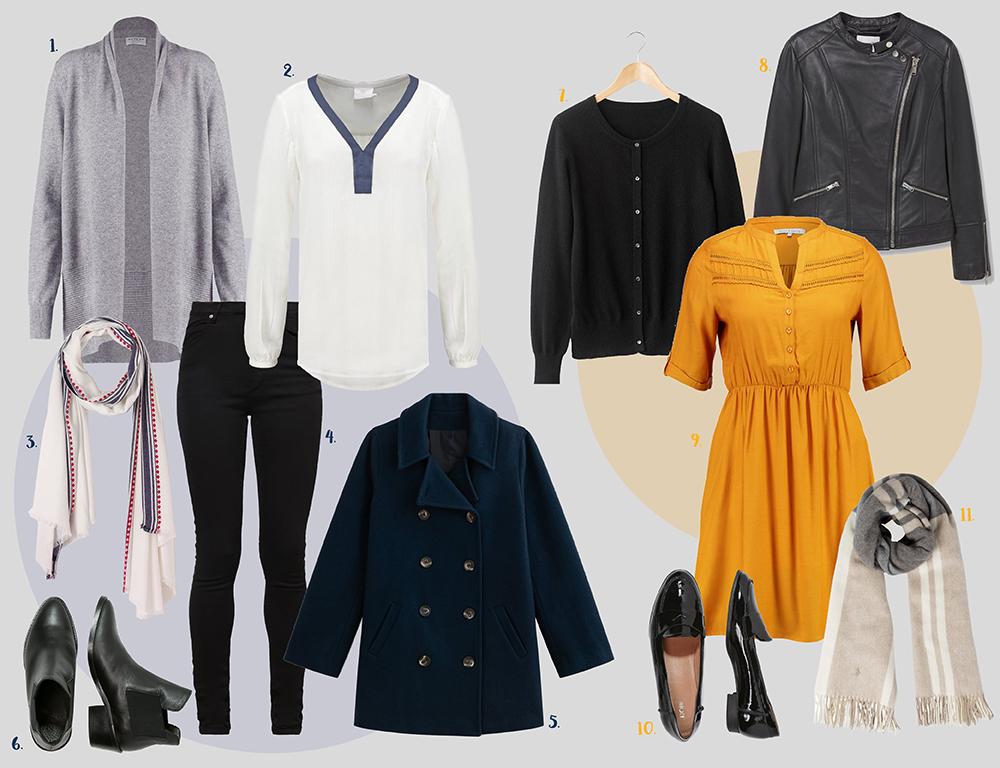 podstawy garderoby 1